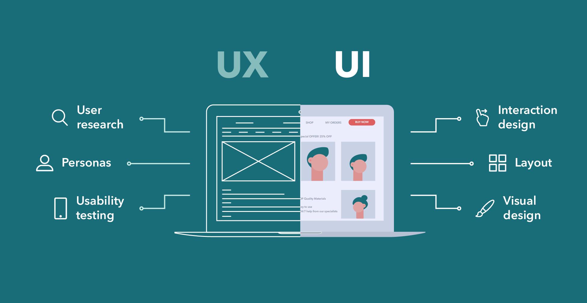 UI-дизайн и UX-дизайн: есть ли разница?