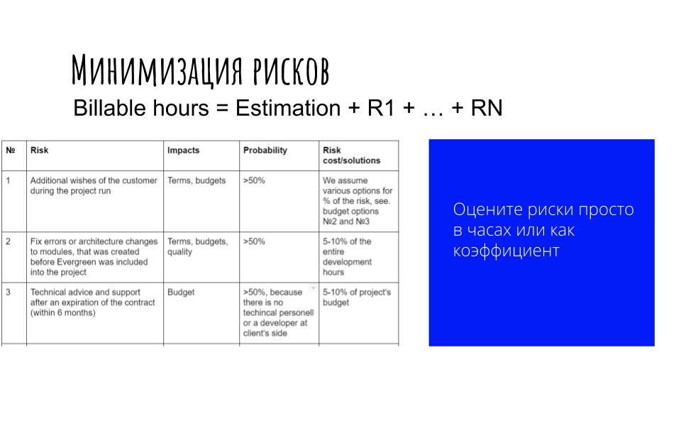 Процессы управления проектами  как делать проекты прибыльными и в срок. (11)