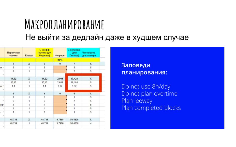 Процессы управления проектами  как делать проекты прибыльными и в срок. (12)