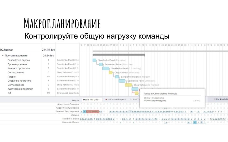 Процессы управления проектами  как делать проекты прибыльными и в срок. (13)