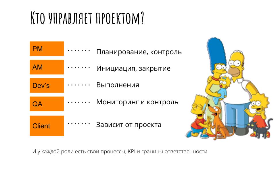 Процессы управления проектами  как делать проекты прибыльными и в срок. (19)