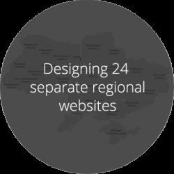 Disigning 24 separate regional websites