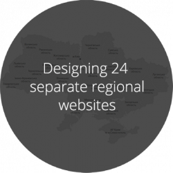 Desining 24 separate regional websites