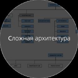 ia-example